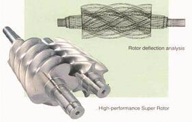 super rotor